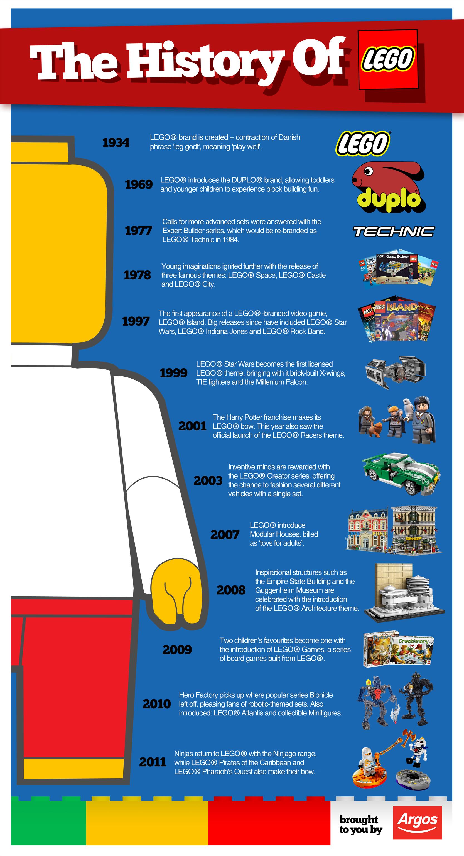 infografika LEGO